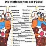 Fussreflexzohne